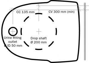 Diagram top view